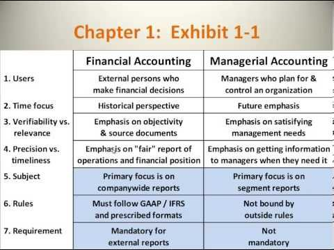 Difference between forex management and financial management