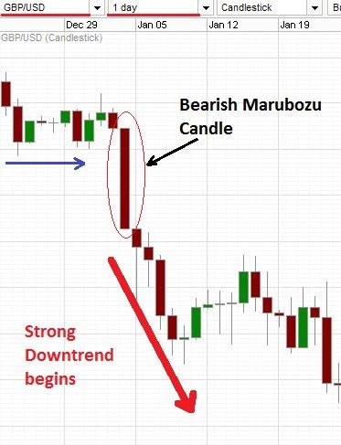 Forex mt4 candle pattern indicator drawing forexfactory