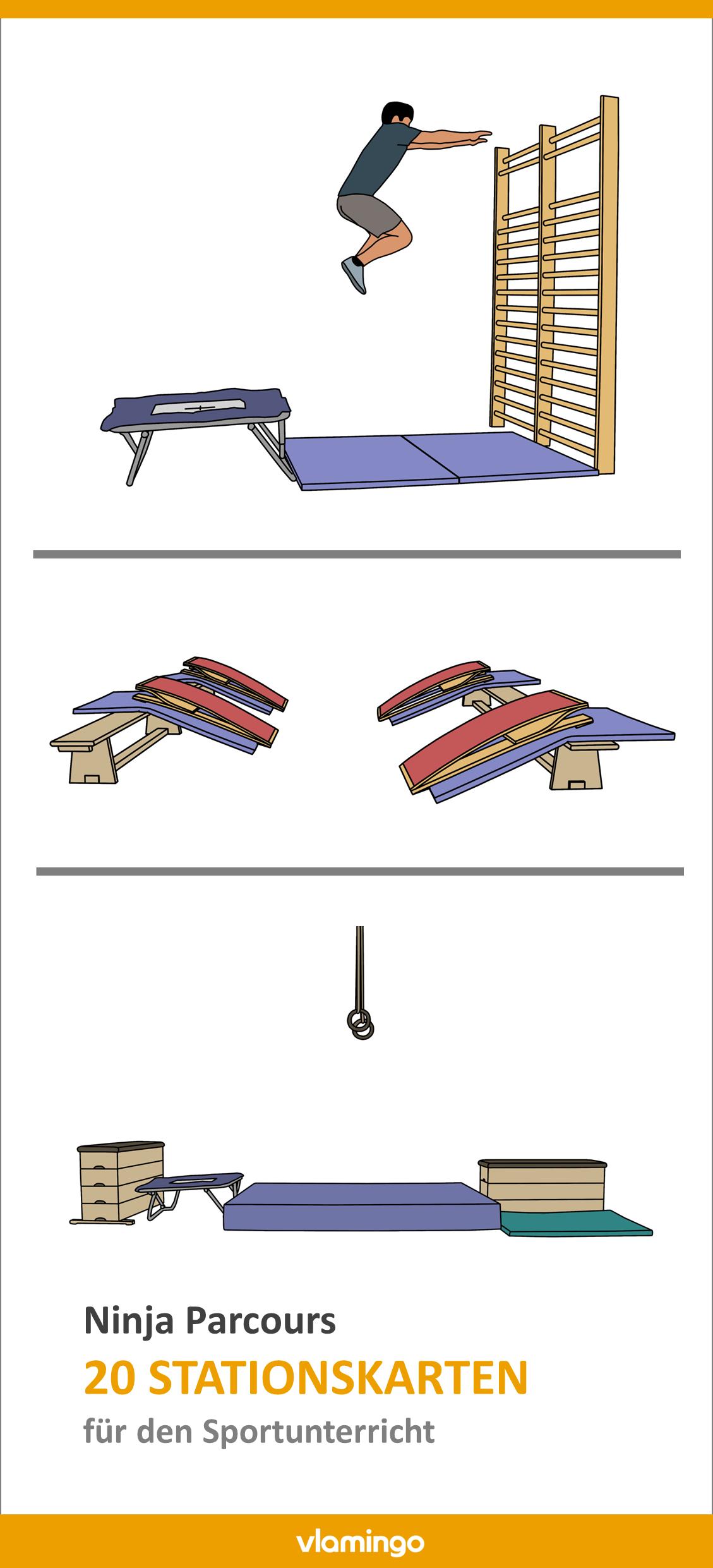 Ninja Parcours   20 Stationskarten für den Sportunterricht / die ...