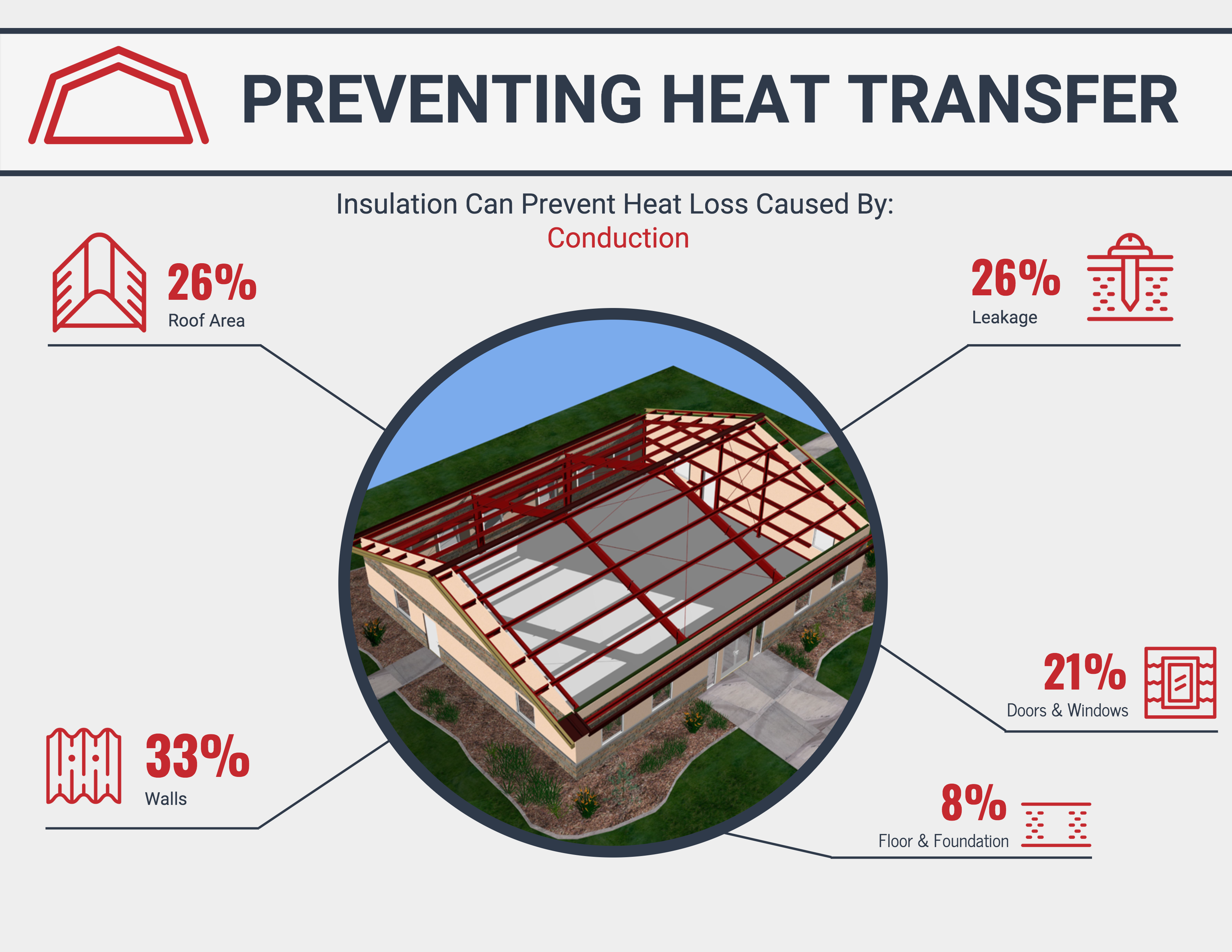Metal Building Insulation Options And Prices Metal Building