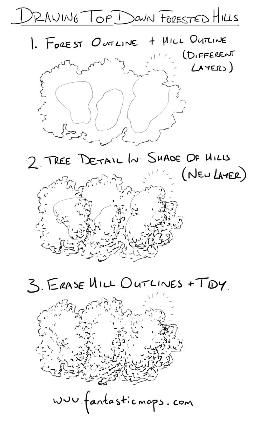 How To Draw Forested Hills On A Top Down Map Art Tutorials
