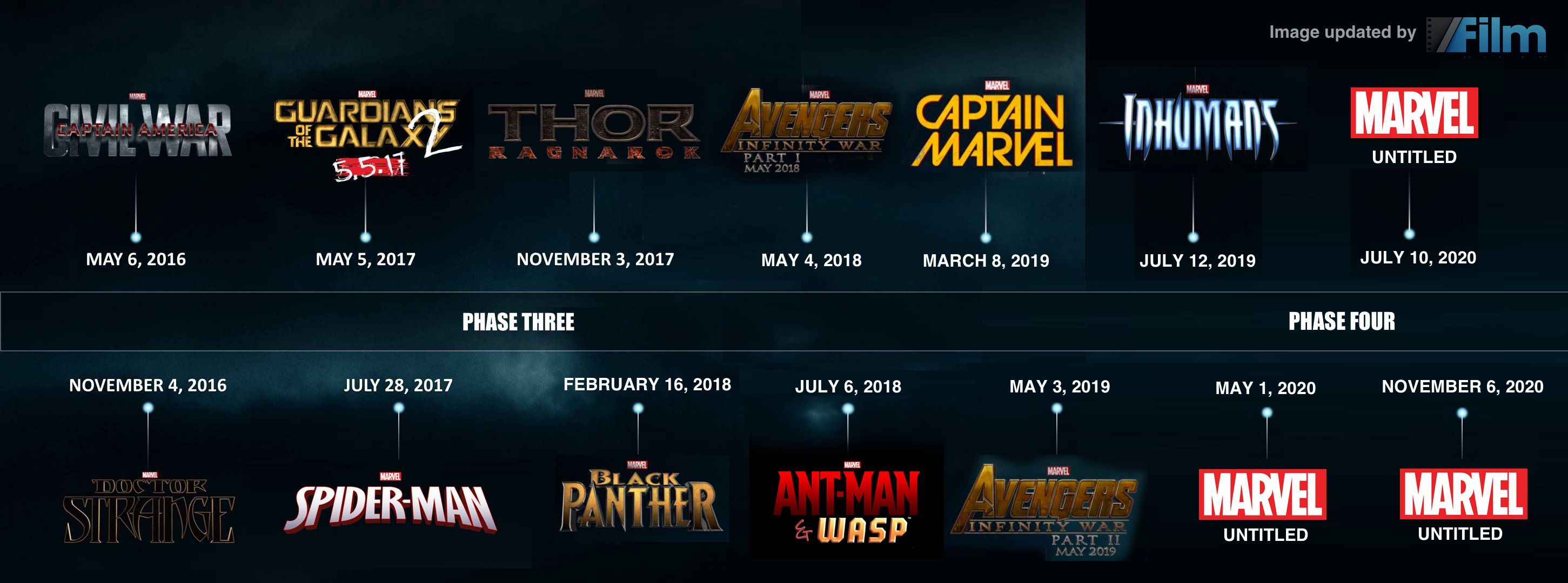 marvel film universe phase 4
