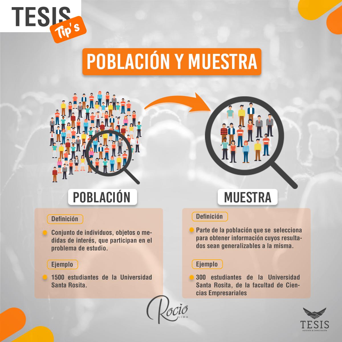 Población Y Muestra Elaboracion De Tesis Libros De Investigacion Tesis