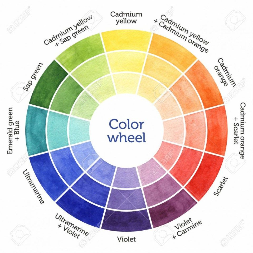 Why Is Paint Color Wheel Chart Considered Underrated Color