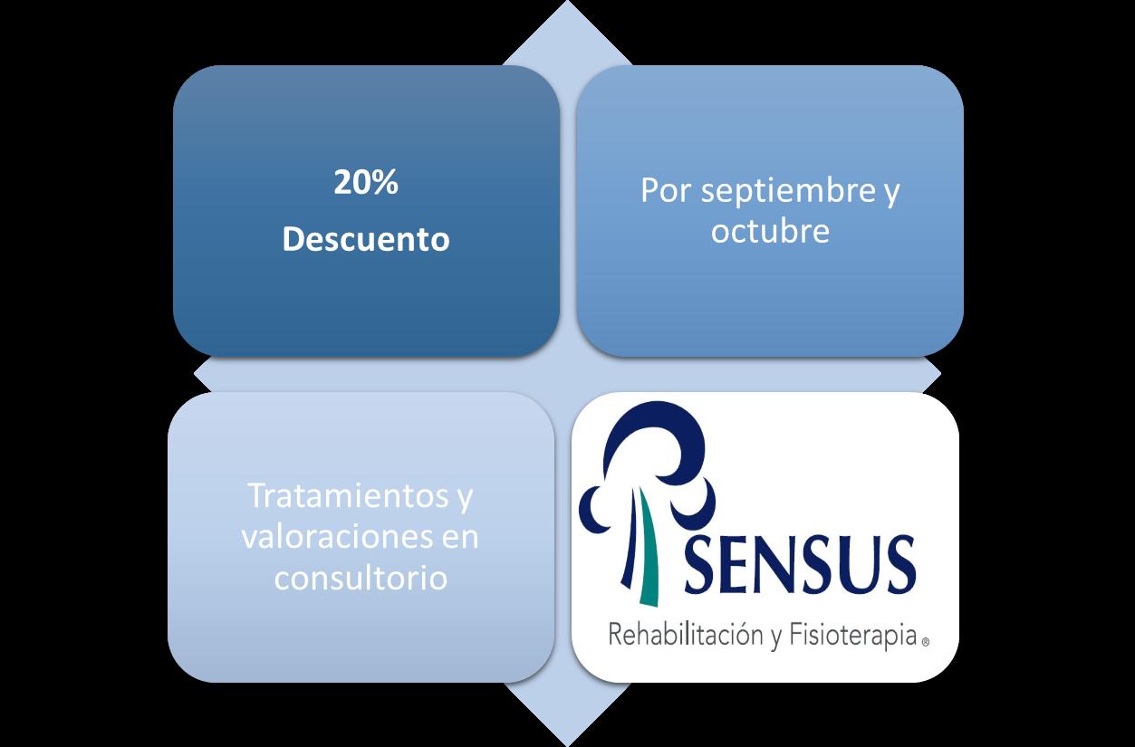 Descuentos Septiembre Y Octubre Terapia Fisioterapia Rehabilitacion Sensus Ios Messenger