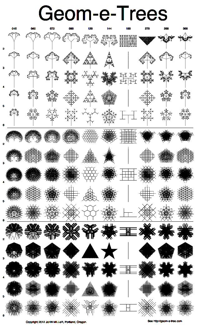Geom E Tree Poster Fractal Geometry Fractal Design Fractal