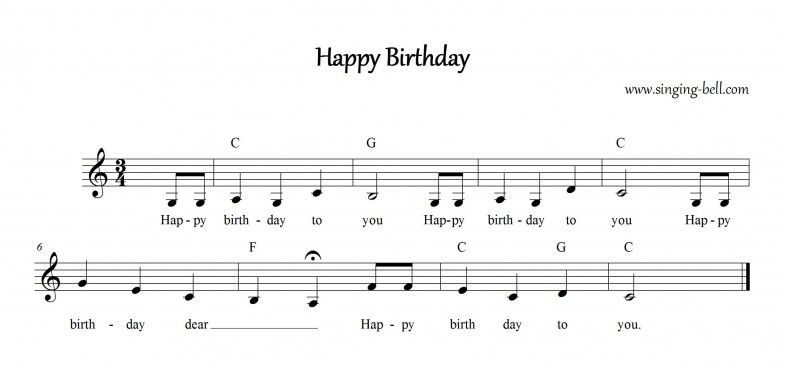 Free Mp3 Download With Images Happy Birthday Music Happy