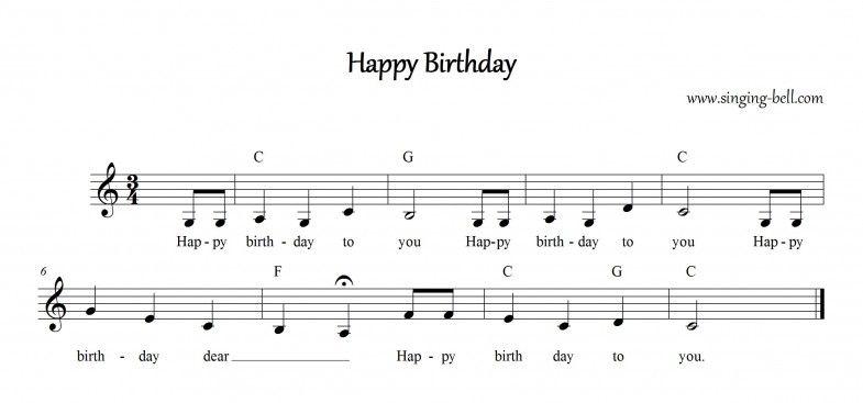 Free mp3 download happy birthday music happy birthday