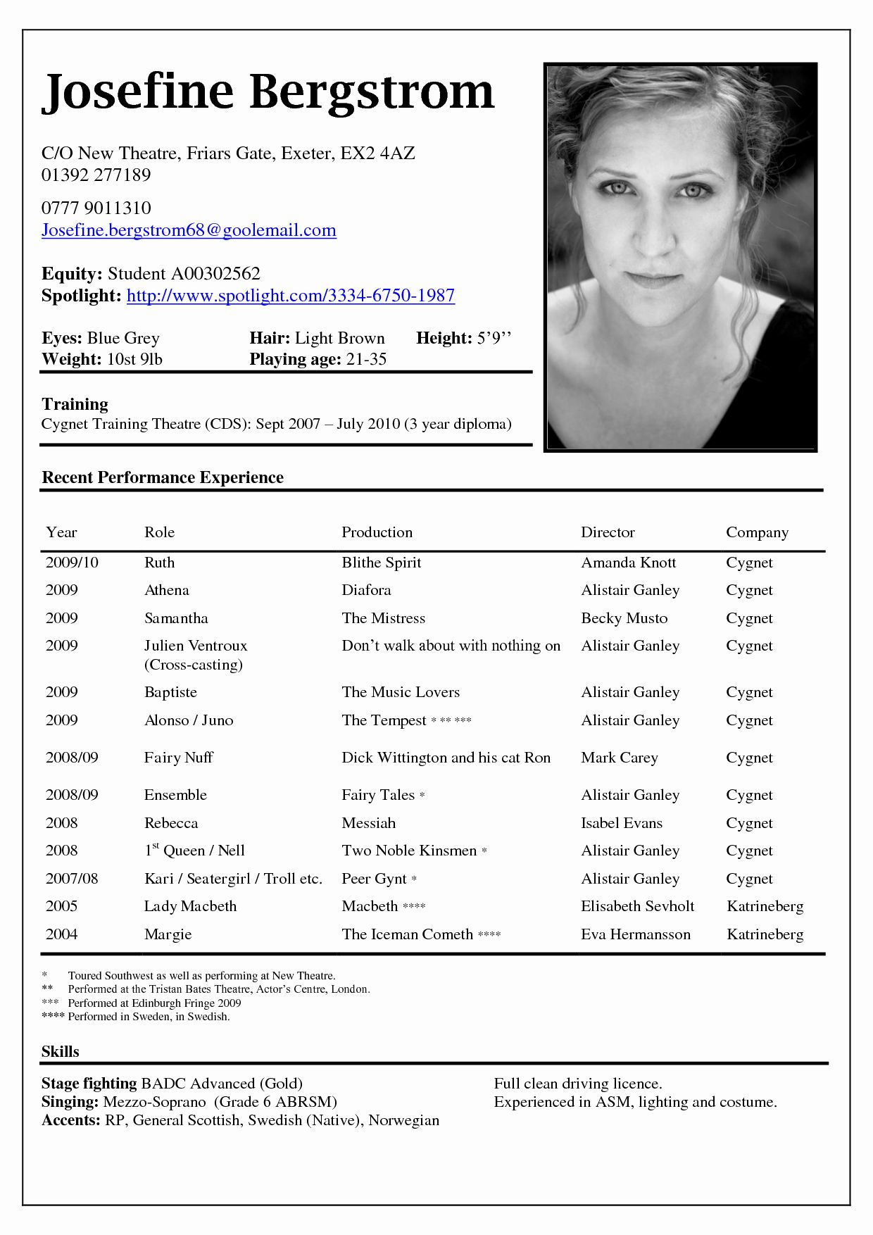 New Pin By Resumejob On Resume Job Acting Resume Acting Resume Template Resume Template Free