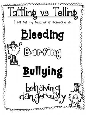 Tattling vs Telling Poster- The 4 Bs from The Price of