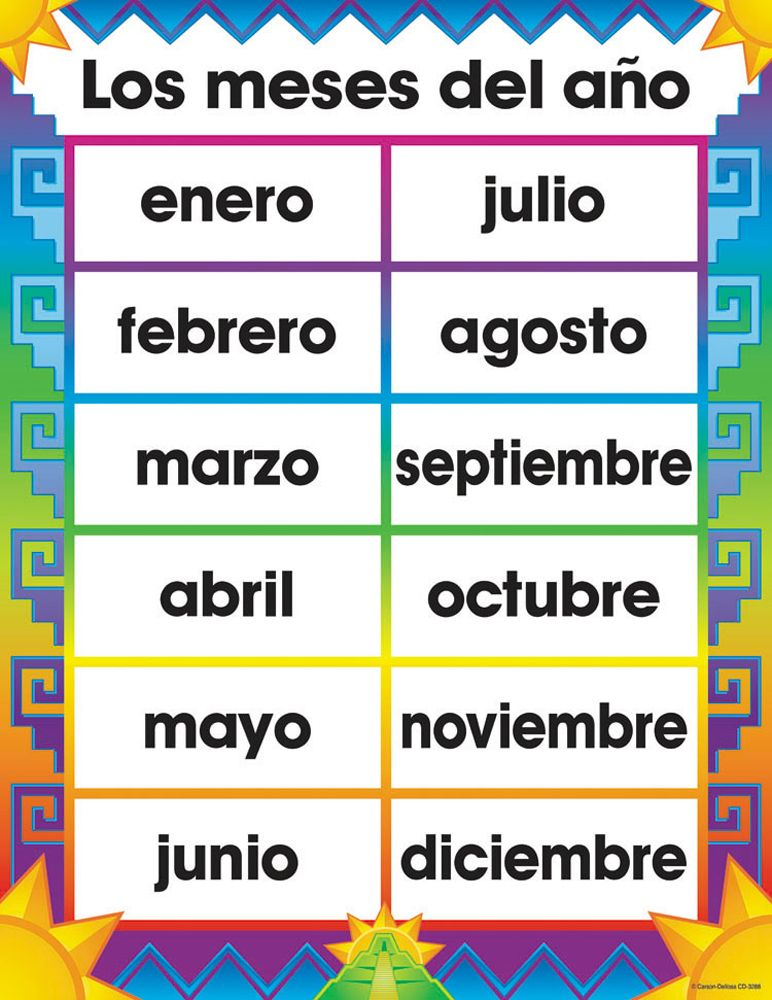 This Chartlet Contains The Spanish Alphabet, Number Vocabulary (1
