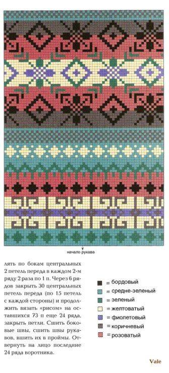 Клуб ЛОПАПЕЙСА   VK   Knit   Pinterest   Fair isles, Knitting ...