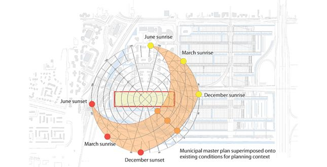 Solar Path Diagram, William McDonough + Partners