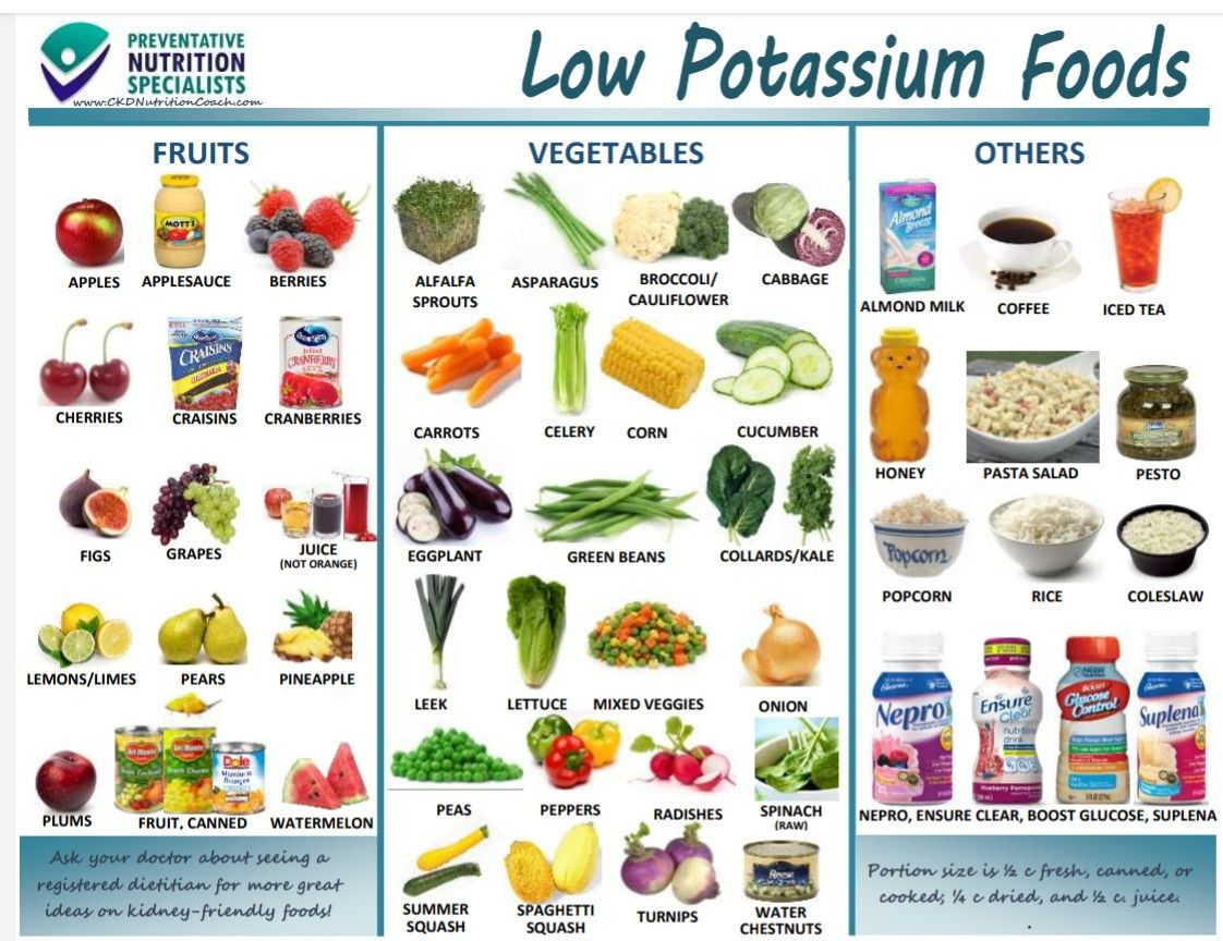 Low potassium foods yes Low potassium recipes, Potassium