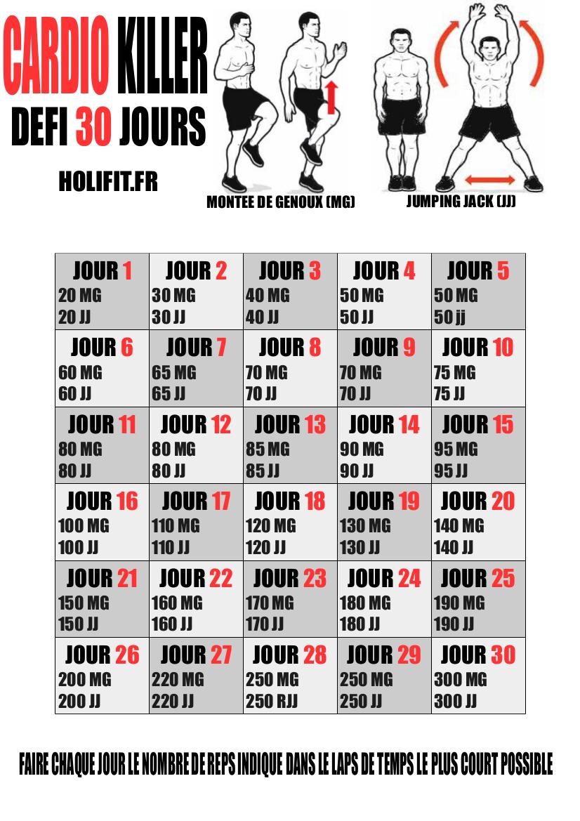 Le défi 30 jours est un challenge de fitness qui va