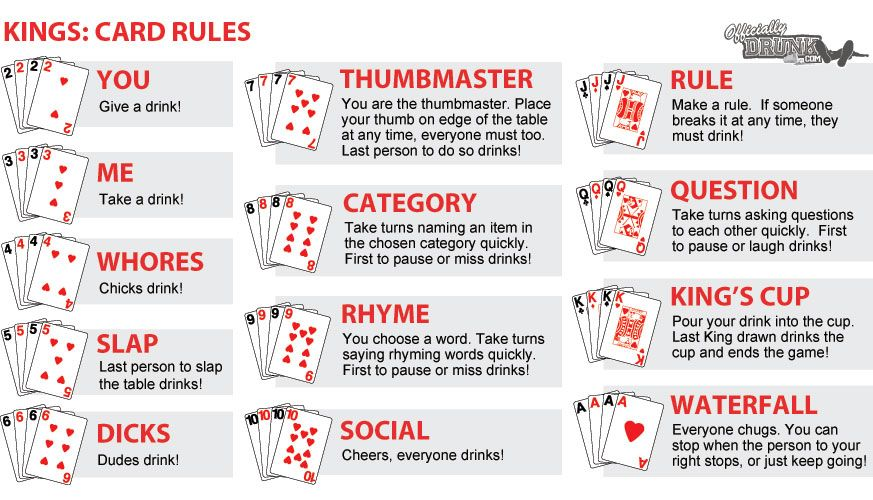 Card drinking games for groups