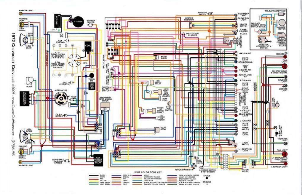 1967 chevy chevelle wiring diagram  center wiring diagram