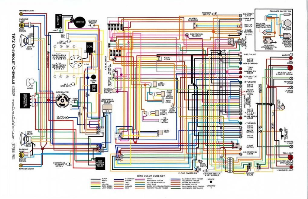 Image Result For 68 Chevelle Starter Wiring Diagram