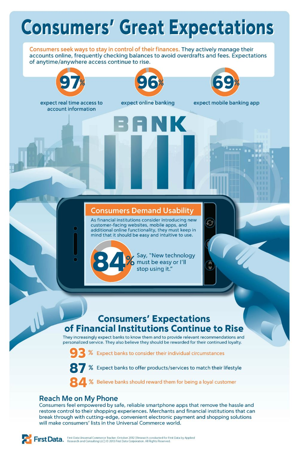 Infographic Consumers Great Expectations First Data