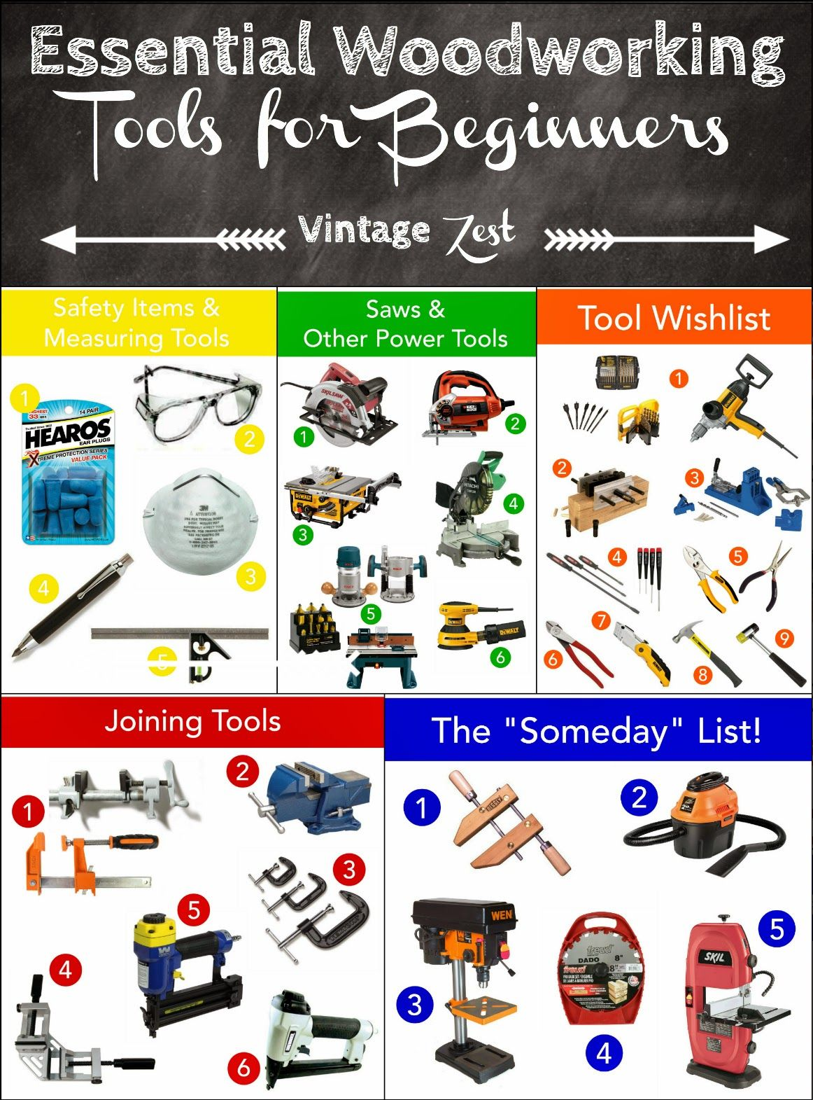 Essential Woodworking Tools For Beginners A Wishlist On Diane S