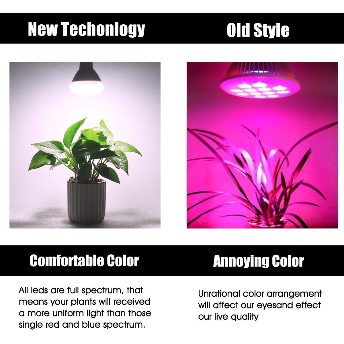 Smartinliving Led Grow Light E26 Bulbs Led Br30 Full Spectrum 14w Plant Lamp For Indoor Plants 5000k 120v N Led Grow Lights Greenhouse Gardening Plant Lighting
