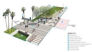 Image result for linear park plan