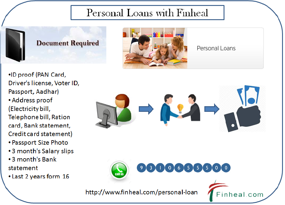 Personal Loan Is A Loan Which Is Used To Happen Your Personal Needs The Loan Is Used For Holiday Ma Personal Loans Loans For Bad Credit Debt Relief Companies