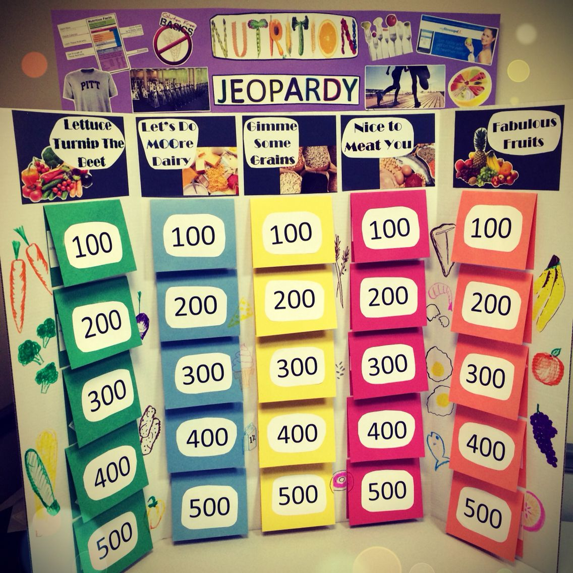 Jeopardy Game I Made For The Healthy U Fair This Year