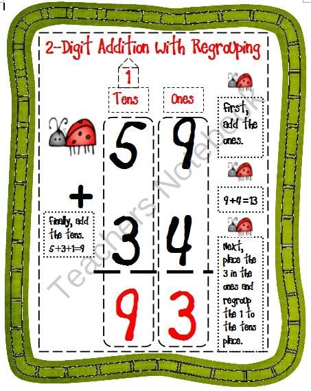 digit addition with regrouping anchor chart from thinkteachlearn on teachersnotebook page also rh pinterest
