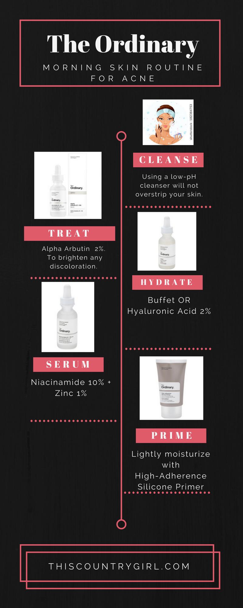 Using The Ordinary for Acne Prone Skin Acne prone skin