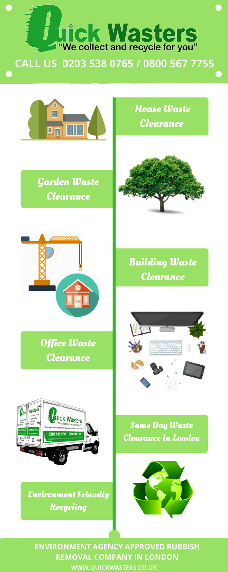 Things To Consider Before Choosing a Rubbish Removal