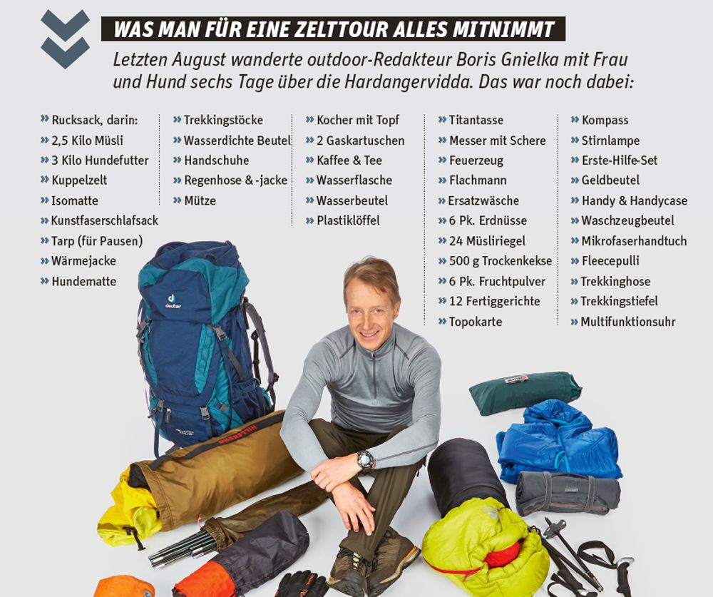 Photo of Packing list Hardangervidda