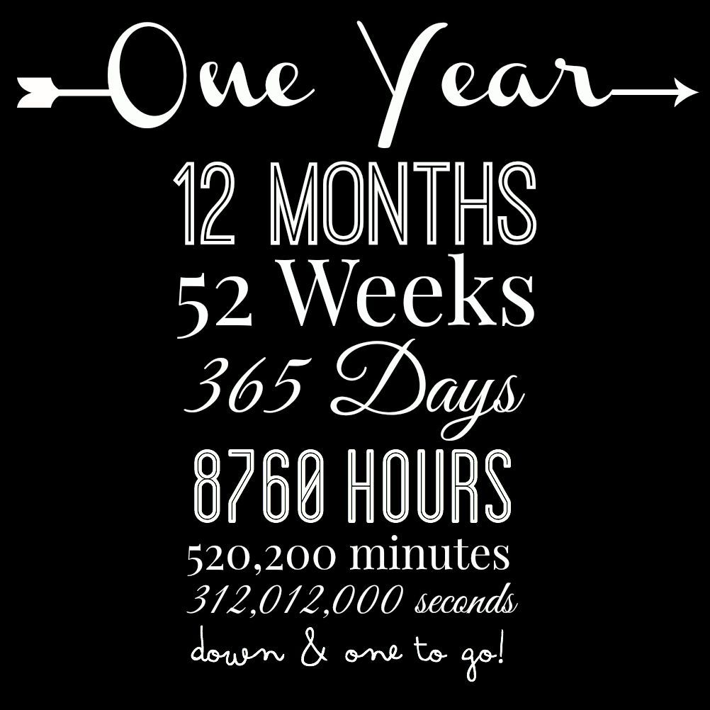 1 Year 12 Months 52 Weeks 365 Days Quotes: Pin By Rylie Kent On Missionary Ideas!