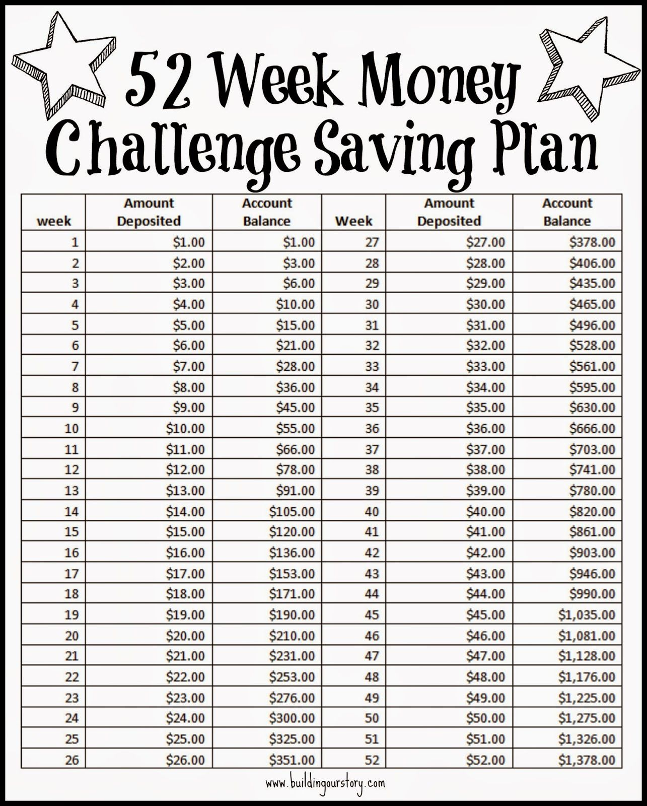 52 week money challenge saving plan free printable for Save money building a house