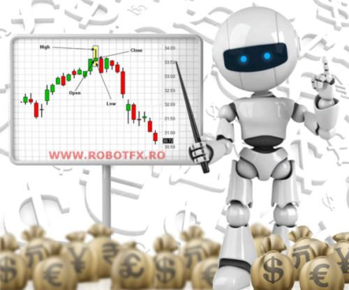 Robotfx Is Developing Profitable Expert Advisors Forex Robots