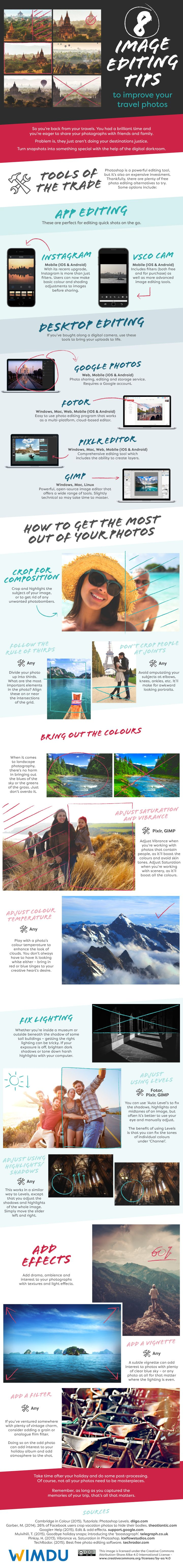 8 Image Editing Tips to Improve your Travel Photos #infographic