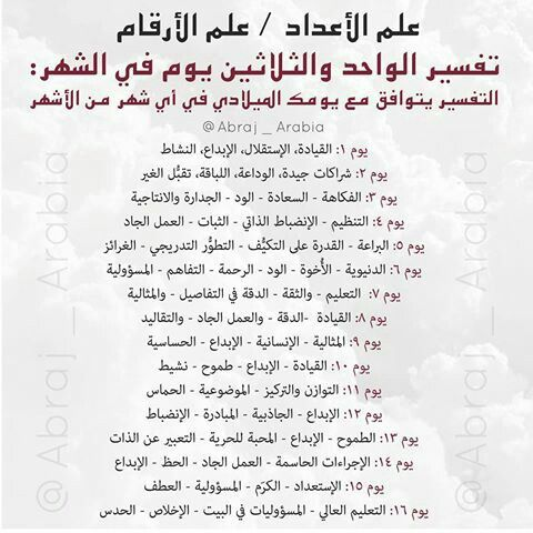 Pin By A M On رسائل وابراج Arabic Funny Numerology Horoscope