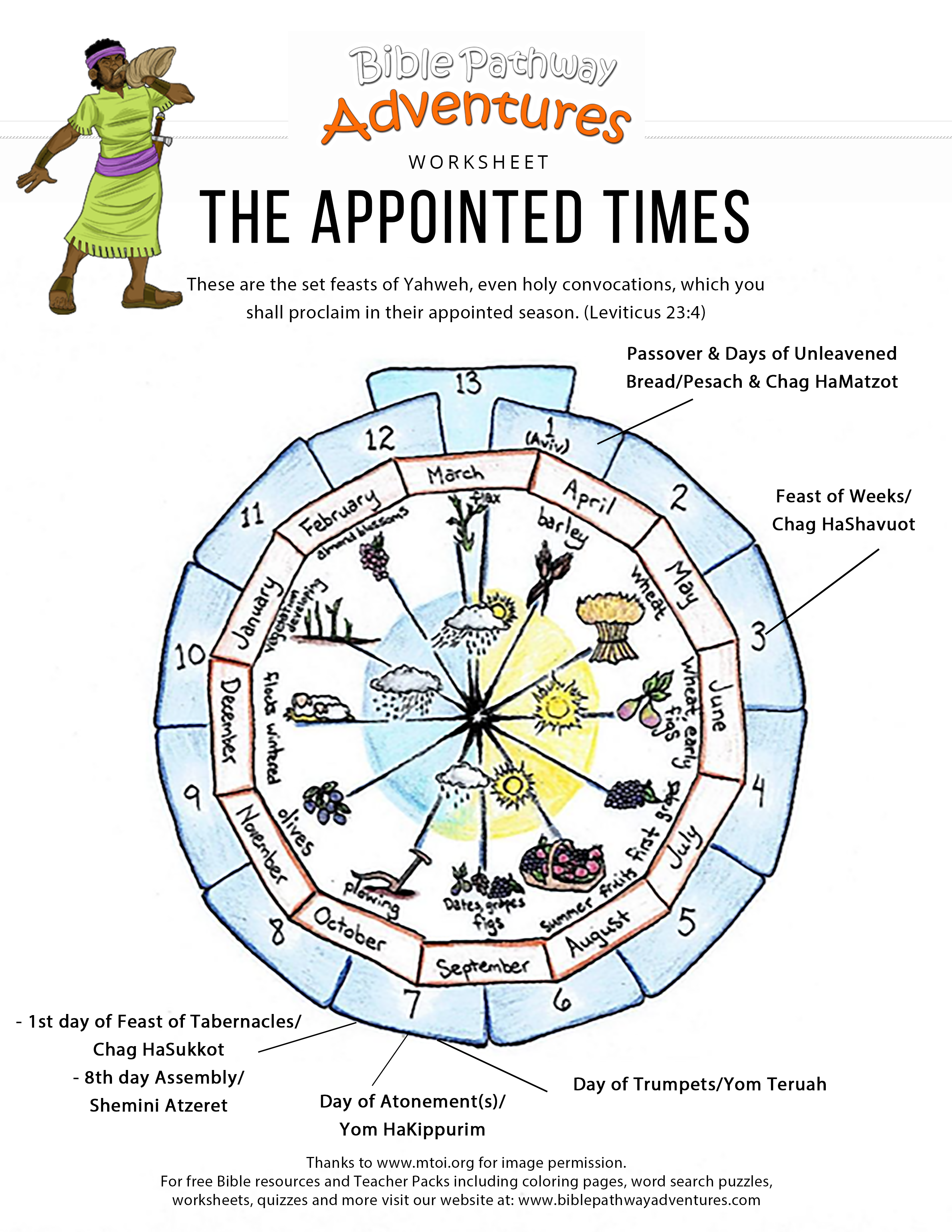 Bible Worksheet Guide To The Appointed Times