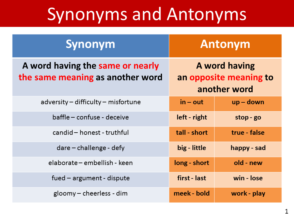 Worksheet Example Of Antonyms english synonyms with images to share google search search