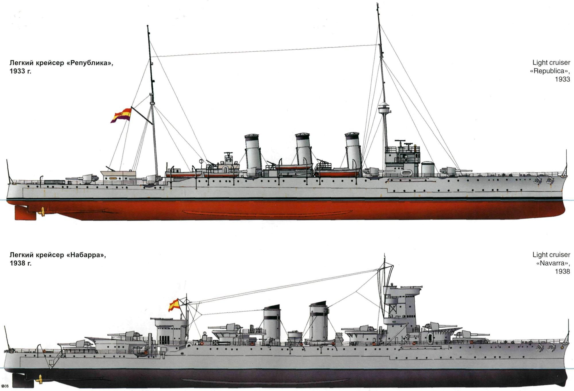 Reina Vitoria Eugenia and Navarra after reconstruction