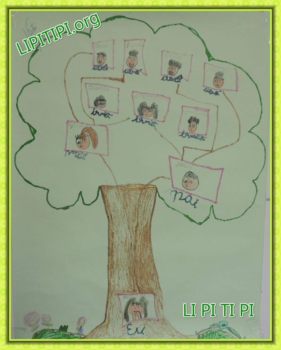 Estrategias De Ensino Arvore Genealogica Estrategias De Ensino