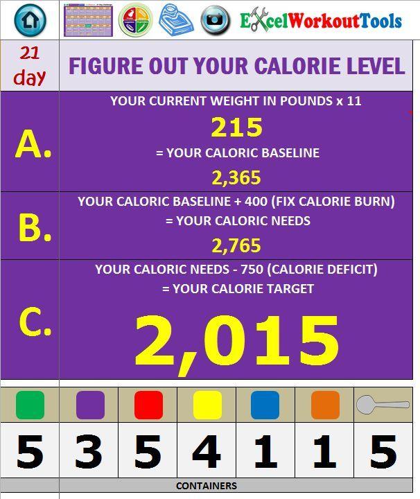 21 day fix calorie bracket google search get fit pinterest