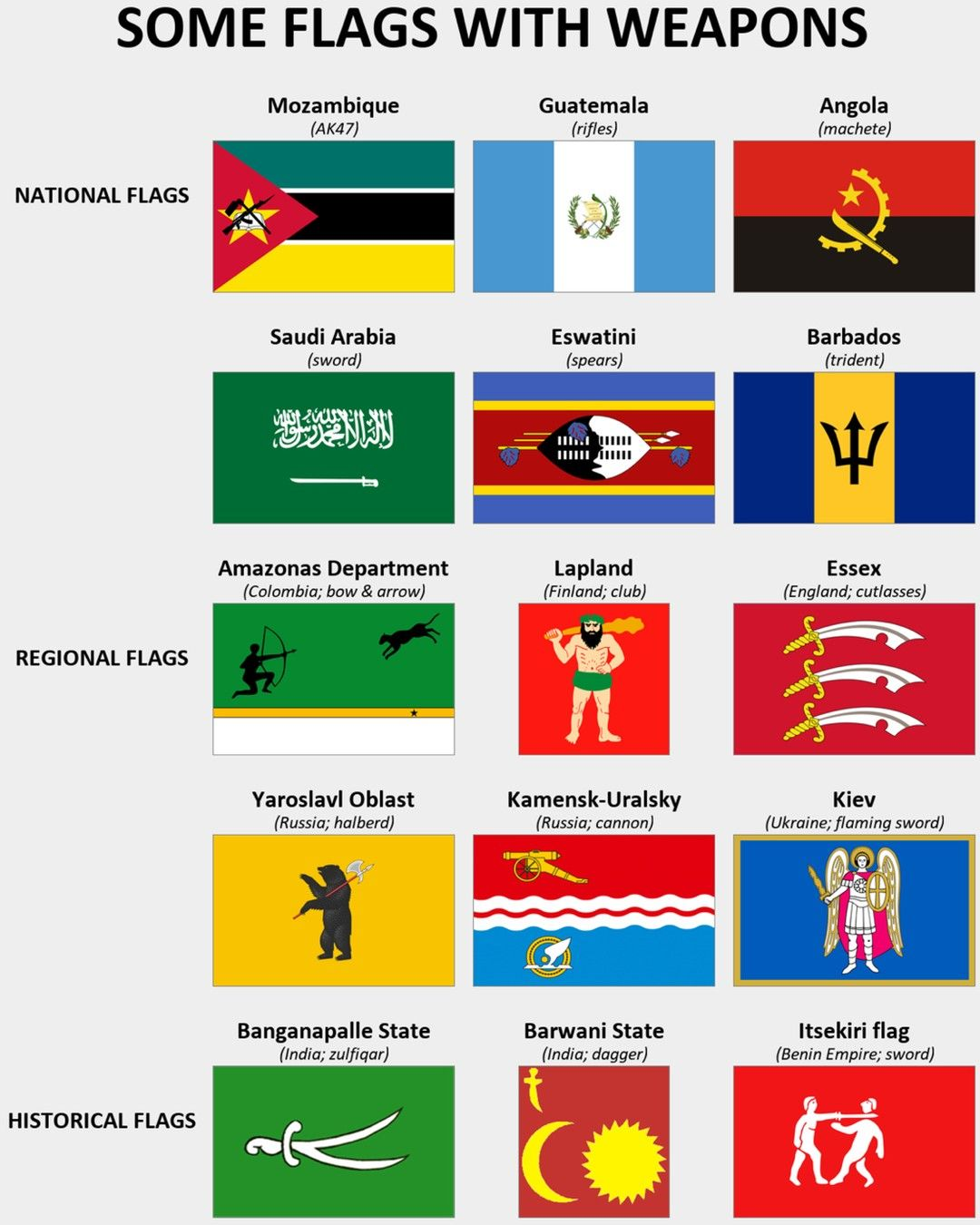 Earth Planet Map Vintage History Memes World Home Old Canvas Mapsome Flag Maps Space Orbit Historic Meme England Ch Flag Flags Of The World World Country Flags