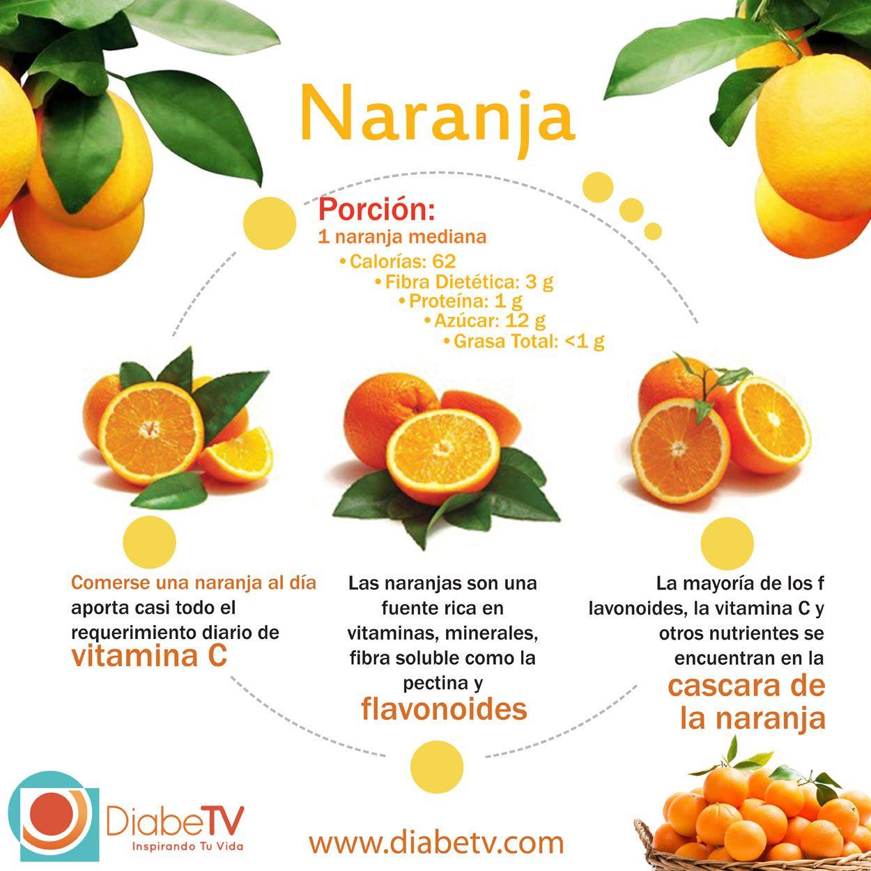 beneficios de la naranja para diabetes.- AUN CON DIABETES