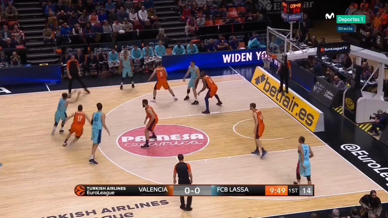 Pin On Goals Basketball Euroleague 17 18 Rs Round 18 Valencia Basket Vs Barcelona 16 01 2018 Full Match Http Www Fblgs Com 2018 01 Goals Basketball Euroleague 1718 Rs 16 Html