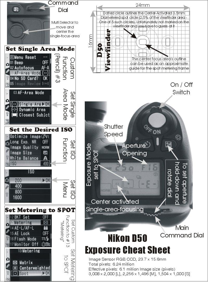 six photography tricks for digital pix cameras pinterest nikon rh pinterest com nikon d50 manual free nikon d50 manual printable