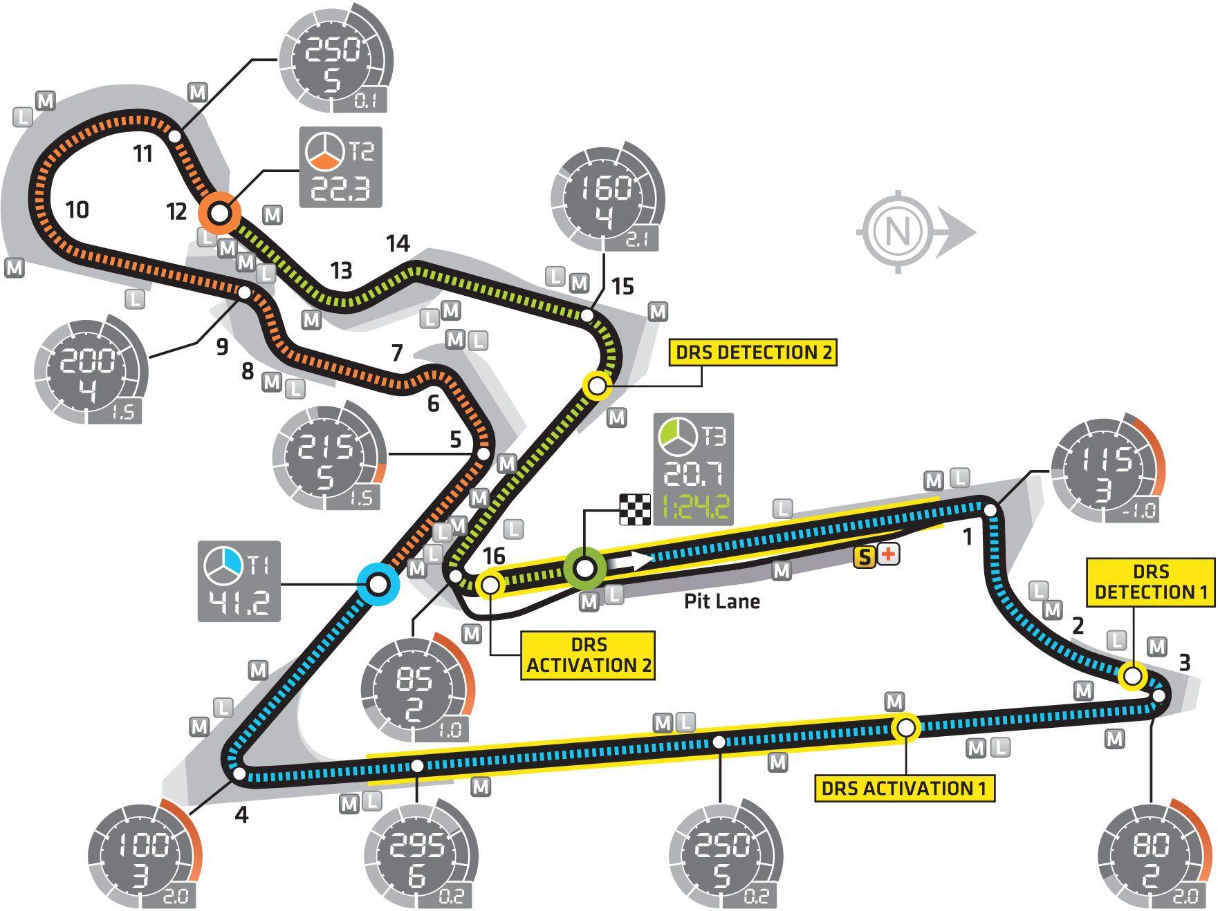 buddh international circuit layout \u0026 records formula 1 ideasbuddh international circuit layout \u0026 records