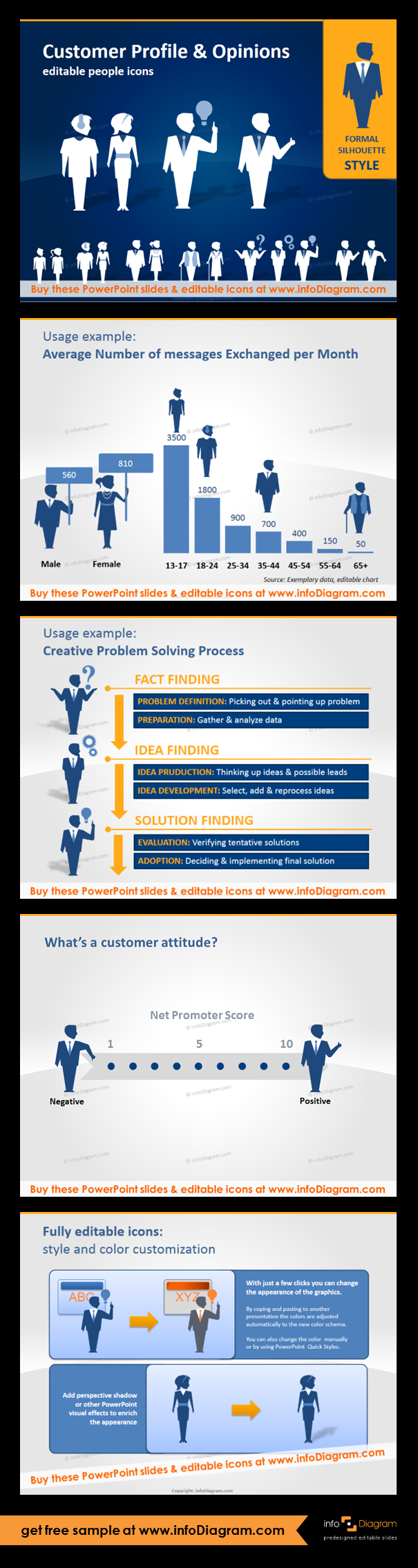 Customer Profile And Segmentation Icons Of Various Customer
