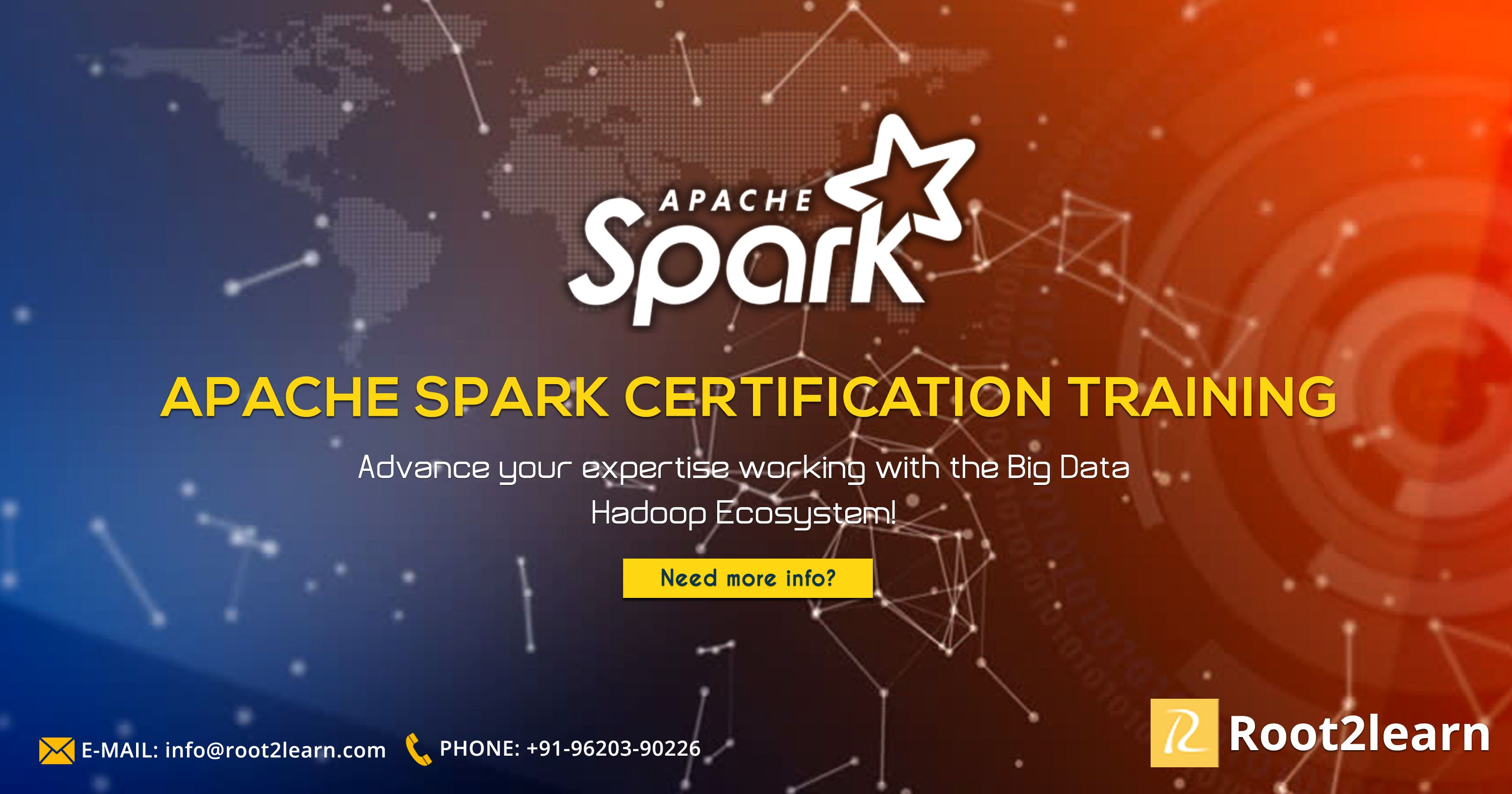 Apache Spark Certification Training This Apache Spark And
