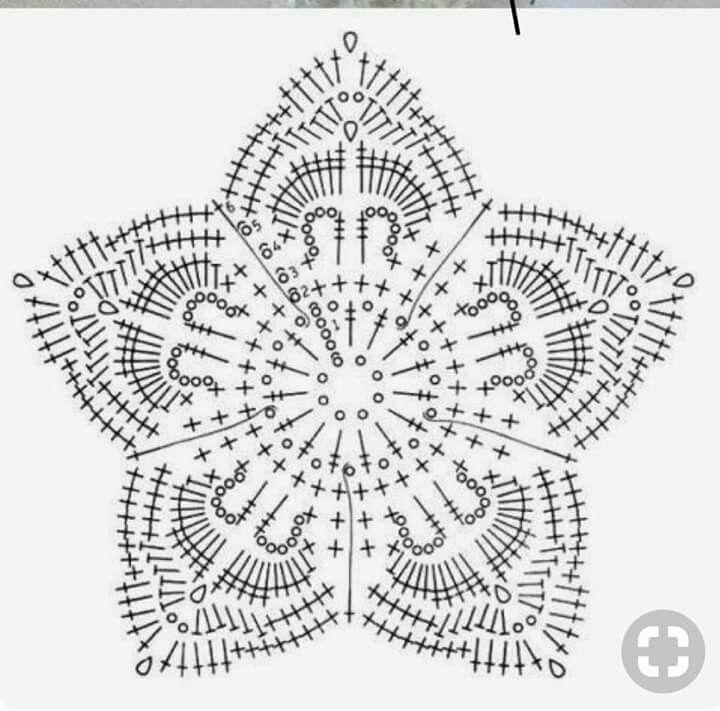 Patron de pascua en crochet | CROCHET | Pinterest | Patrones